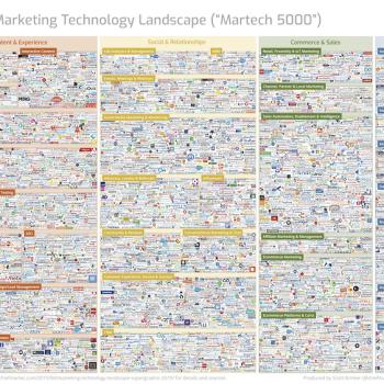 Top 7 Digital Marketing Tools of 2019